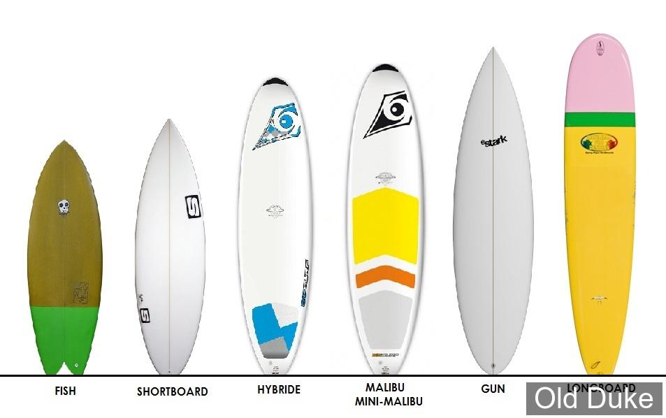 TYPES ET INFOS SUR LES PLANCHES DE SURF ...